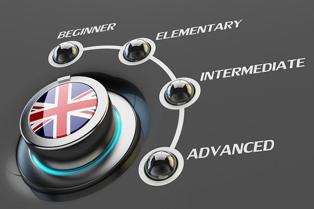 Классификация уровней английского, или что вы умеете, если у вас Intermediate
